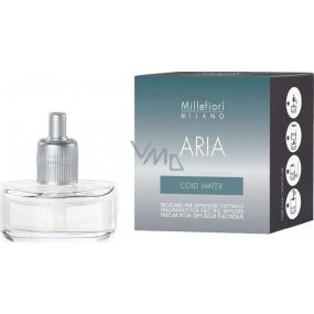 Millefiori Milano Aria Cold Water - Chladná voda Náplň do elektrického difuzéru voní 6-8 týdnů 20 ml